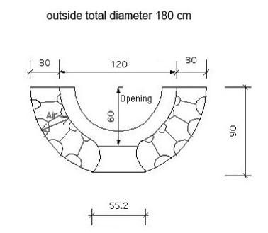 outside total diameter
